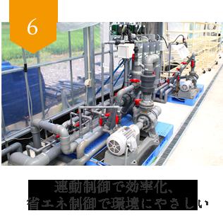 6連続制御で効率化、省エネ制御で環境にやさしい